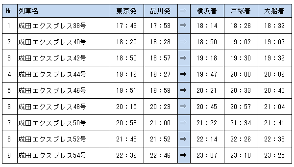 201703_nextokudane_timetable.png