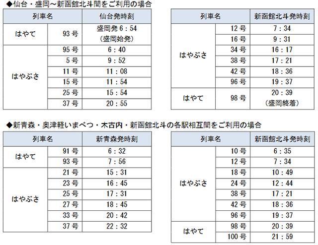 hokkaido2_tokudane_photo3.png
